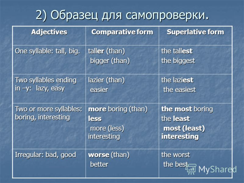 2) Образец для самопроверки. Adjectives Comparative form Superlative form One syllable: tall, big. taller (than) bigger (than) bigger (than) the tallest the biggest Two syllables ending in –y: lazy, easy lazier (than) easier easier the laziest the ea