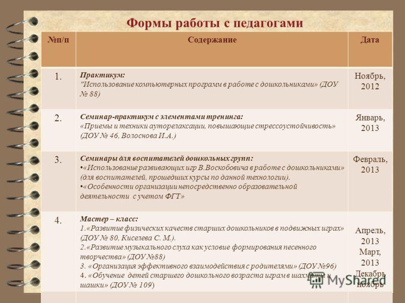 Формы работы с педагогами п/пСодержаниеДата 1. Практикум: