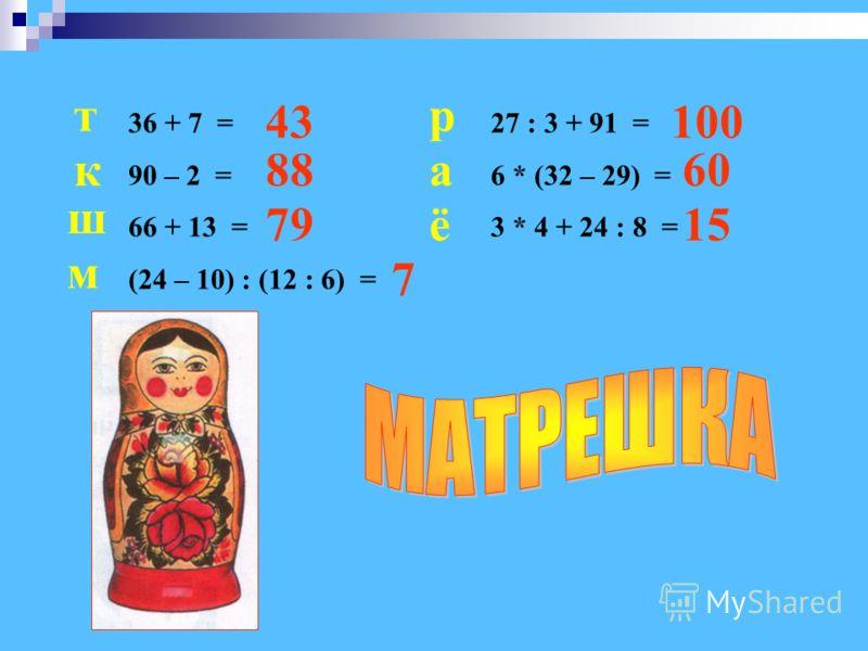 36 + 7 = 90 – 2 = 66 + 13 = (24 – 10) : (12 : 6) = 27 : 3 + 91 = 6 * (32 – 29) = 3 * 4 + 24 : 8 = т к р ё а м ш 15 60 100 7 79 88 43