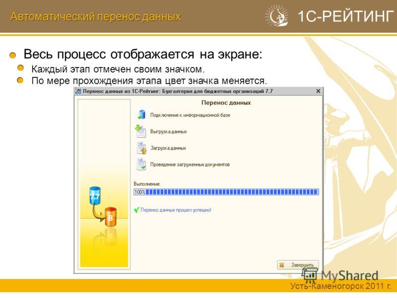 Автоматический перенос данных Усть-Каменогорск 2011 г. 1С-РЕЙТИНГ Весь процесс отображается на экране: Каждый этап отмечен своим значком. По мере прохождения этапа цвет значка меняется.