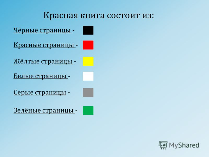 Красная книга состоит из: Чёрные страницы - Красные страницы - Жёлтые страницы - Белые страницы - Серые страницы - Зелёные страницы -