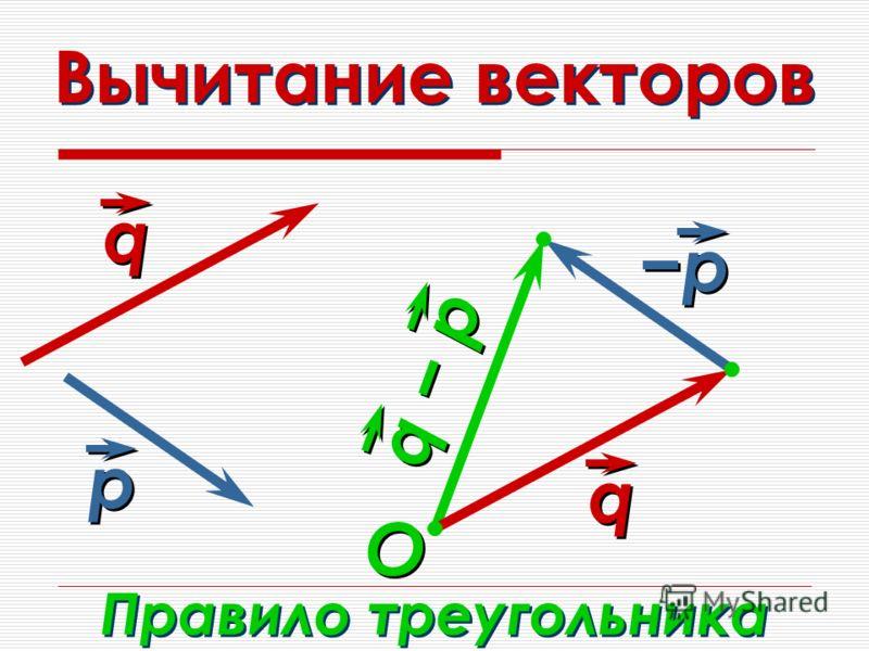Вычитание векторов q q р р q p Правило треугольника q q р р O O