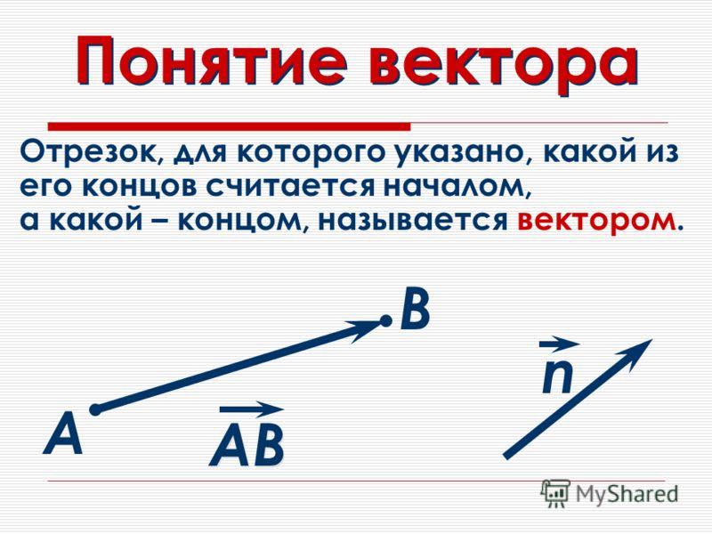 Понятие вектора А В АВ Отрезок, для которого указано, какой из его концов считается началом, а какой – концом, называется вектором. n