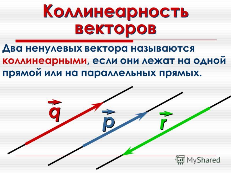 Коллинеарность векторов Два ненулевых вектора называются коллинеарными, если они лежат на одной прямой или на параллельных прямых. q q р р r r