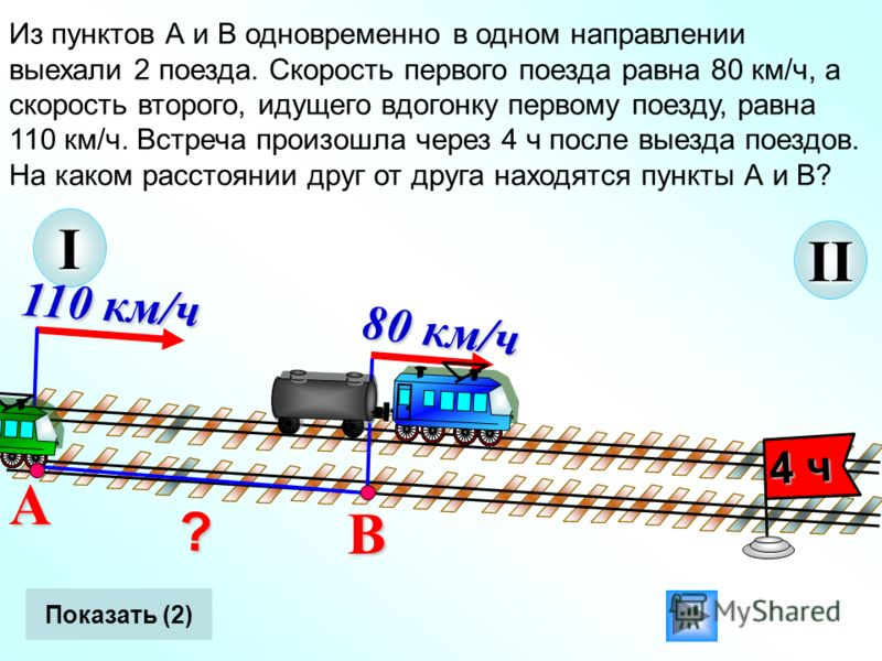 80 км/ч II Из пунктов А и В одновременно в одном направлении выехали 2 поезда. Скорость первого поезда равна 80 км/ч, а скорость второго, идущего вдогонку первому поезду, равна 110 км/ч. Встреча произошла через 4 ч после выезда поездов. На каком расс