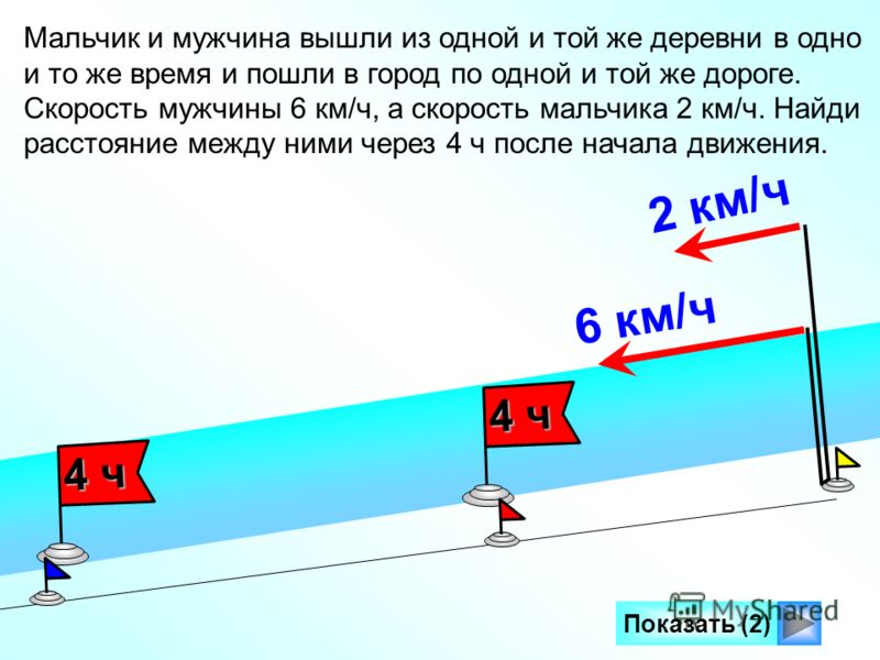 4 ч 6 км/ч Показать (2) 2 км/ч Мальчик и мужчина вышли из одной и той же деревни в одно и то же время и пошли в город по одной и той же дороге. Скорость мужчины 6 км/ч, а скорость мальчика 2 км/ч. Найди расстояние между ними через 4 ч после начала дв