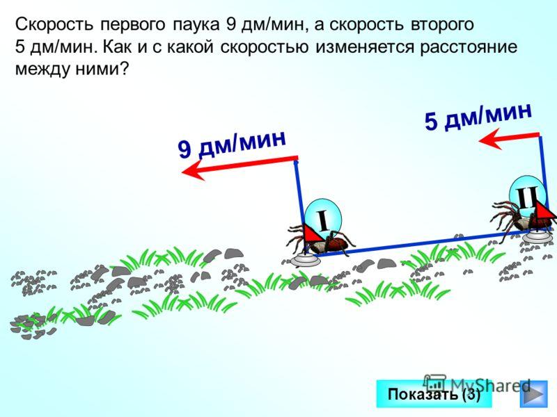 Показать (3) Скорость первого паука 9 дм/мин, а скорость второго 5 дм/мин. Как и с какой скоростью изменяется расстояние между ними? II I 5 дм/мин9 дм/мин