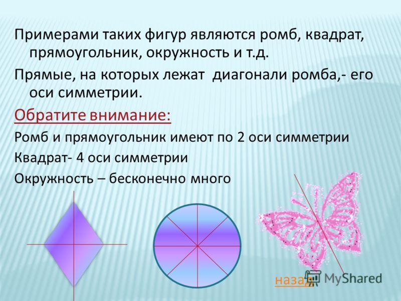 Примерами таких фигур являются ромб, квадрат, прямоугольник, окружность и т.д. Прямые, на которых лежат диагонали ромба,- его оси симметрии. Обратите внимание: Ромб и прямоугольник имеют по 2 оси симметрии Квадрат- 4 оси симметрии Окружность – бескон