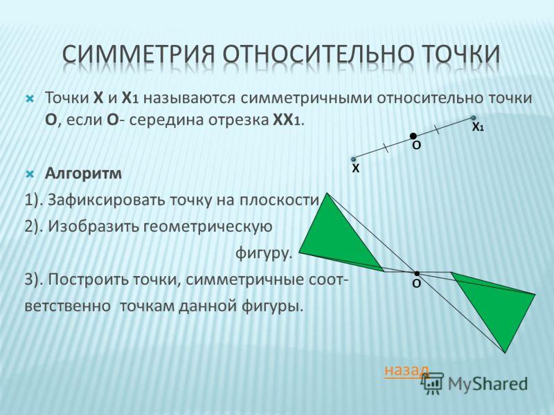 Точки Х и Х 1 называются симметричными относительно точки О, если О- середина отрезка ХХ 1. Алгоритм 1). Зафиксировать точку на плоскости. 2). Изобразить геометрическую фигуру. 3). Построить точки, симметричные соот- ветственно точкам данной фигуры.