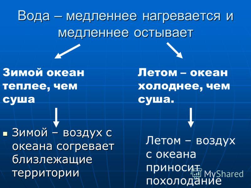 На диаграмме видно, На диаграмме видно, Что на западную часть Евразии большее влияние оказывает Атлантика Вода – главный климатообразующий фактор