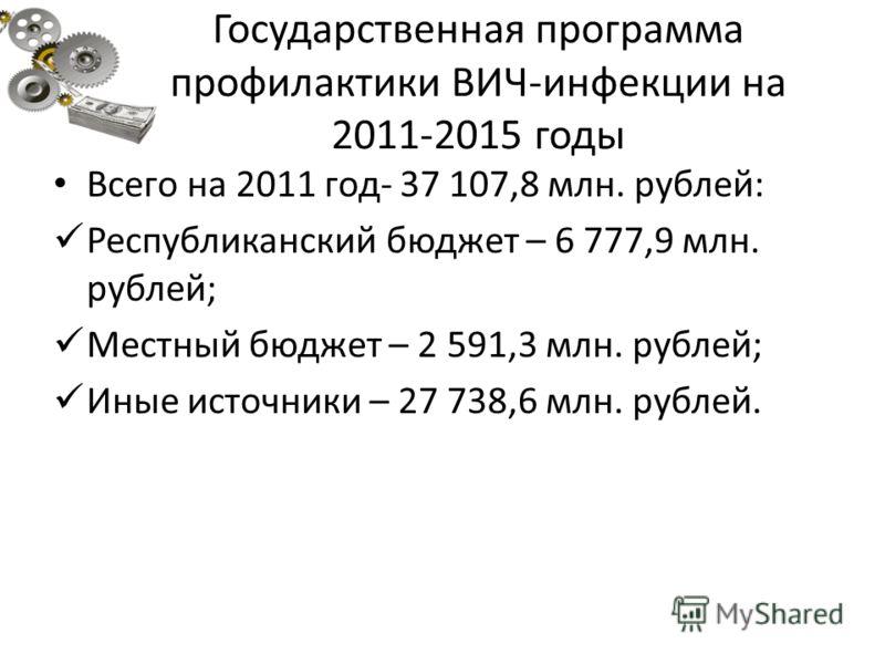 Государственная программа профилактики ВИЧ-инфекции на 2011-2015 годы Всего на 2011 год- 37 107,8 млн. рублей: Республиканский бюджет – 6 777,9 млн. рублей; Местный бюджет – 2 591,3 млн. рублей; Иные источники – 27 738,6 млн. рублей.
