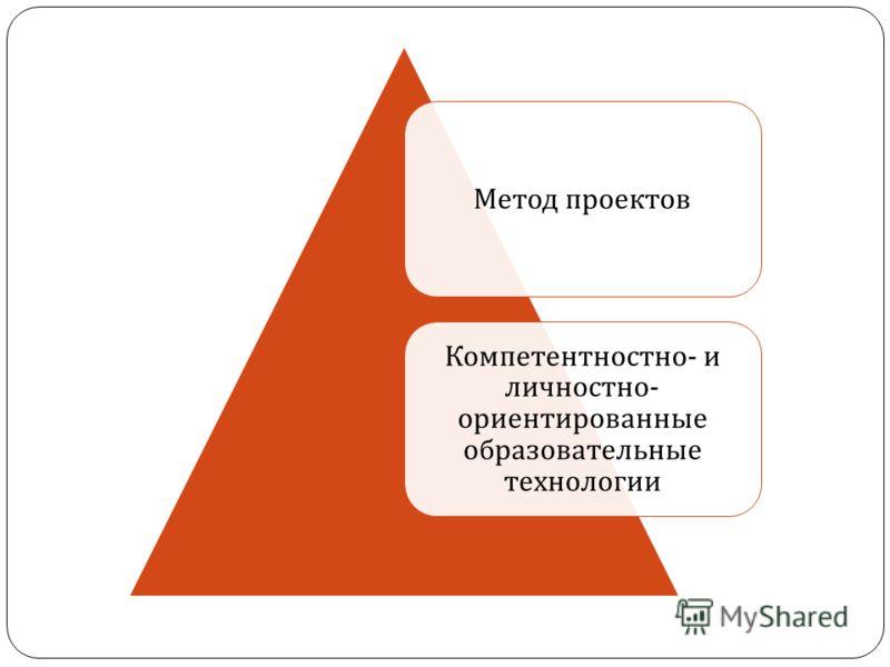 Метод проектов Компетентностно- и личностно- ориентированные образовательные технологии