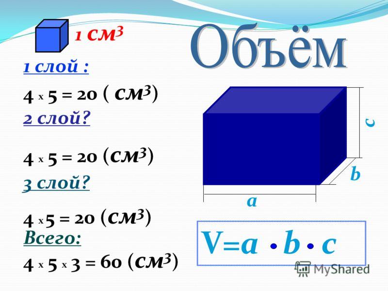 с b a 4 x 5 = 20 20 ( см 3 ) 4 x 5 = 20 ( см 3 ) 1 слой : 4 x 5 = 20 ( см 3 ) 2 слой? 3 Всего: 4 x 5 x 3 = 60 ( см 3 ) 1 см 3 V=a b с