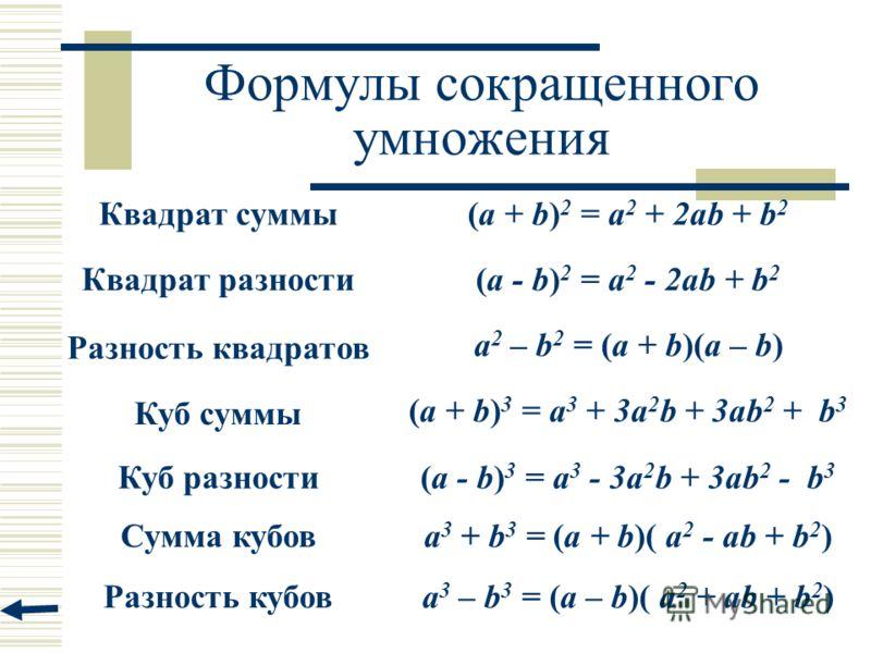 Формулы сокращенного умножения Квадрат суммы(a + b) 2 = a 2 + 2ab + b 2 Квадрат разности(a - b) 2 = a 2 - 2ab + b 2 Разность квадратов a 2 – b 2 = (a + b)(a – b) Куб суммы (a + b) 3 = a 3 + 3a 2 b + 3ab 2 + b 3 Куб разности(a - b) 3 = a 3 - 3a 2 b +