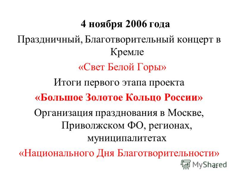22 4 ноября 2006 года Праздничный, Благотворительный концерт в Кремле «Свет Белой Горы» Итоги первого этапа проекта «Большое Золотое Кольцо России» Организация празднования в Москве, Приволжском ФО, регионах, муниципалитетах «Национального Дня Благот