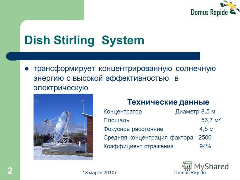 18 марта 2010 г.Domus Rapide 2 Dish Stirling System трансформирует концентрированную солнечную энергию с высокой эффективностью в электрическую Технические данные Концентратор Диаметр 8,5 м Площадь 56,7 м² Фокусное расстояние 4,5 м Средняя концентрац