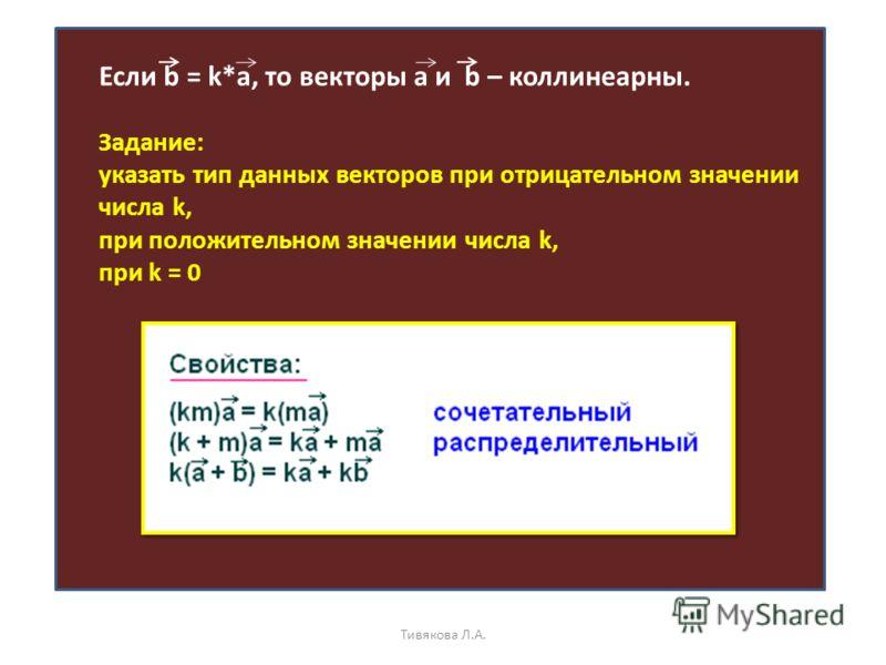 Если b = k*a, то векторы a и b – коллинеарны. Задание: указать тип данных векторов при отрицательном значении числа k, при положительном значении числа k, при k = 0 Тивякова Л.А.