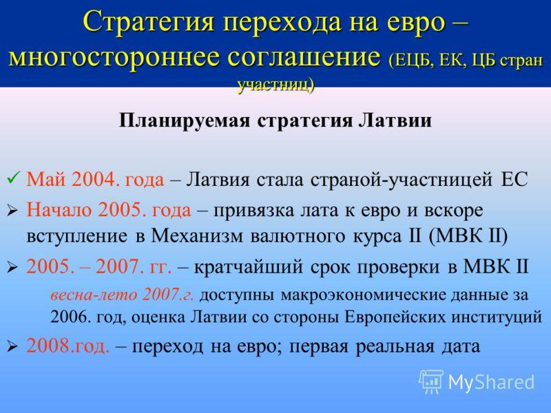 Стратегия перехода на евро – многостороннее соглашение (ЕЦБ, ЕК, ЦБ стран участниц) Планируемая стратегия Латвии Май 2004. года – Латвия стала страной-участницей ЕС Начало 2005. года – привязка лата к евро и вскоре вступление в Механизм валютного кур