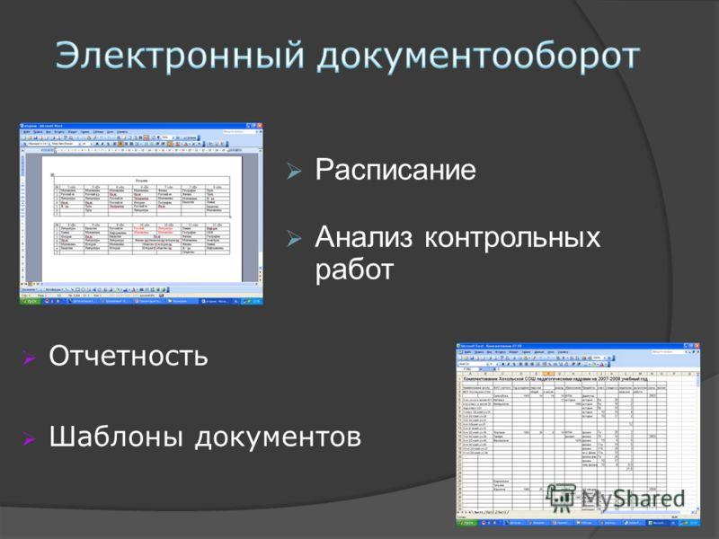 Расписание Анализ контрольных работ Отчетность Шаблоны документов