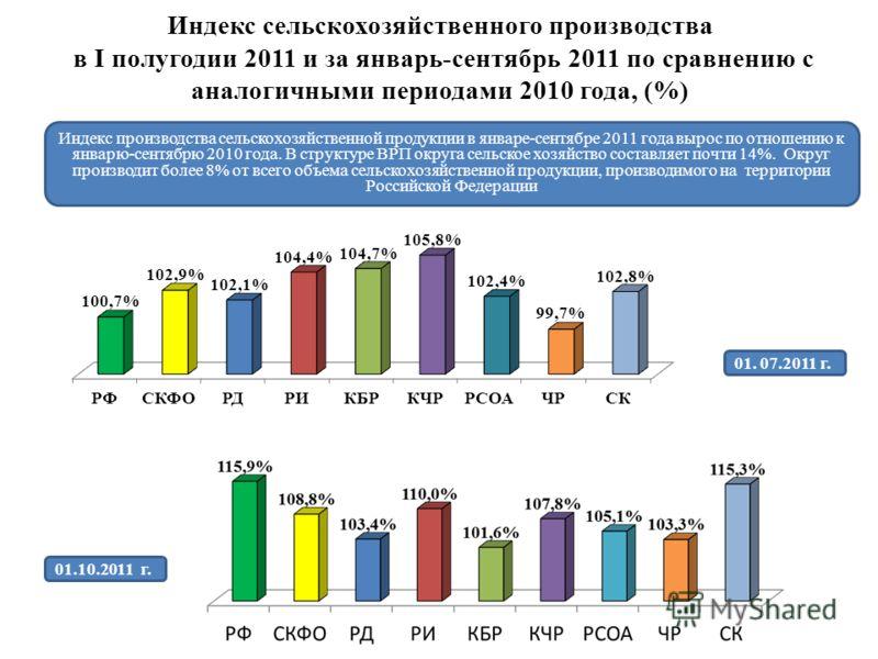 Индекс сельскохозяйственного производства в I полугодии 2011 и за январь-сентябрь 2011 по сравнению с аналогичными периодами 2010 года, (%) Индекс производства сельскохозяйственной продукции в январе-сентябре 2011 года вырос по отношению к январю-сен