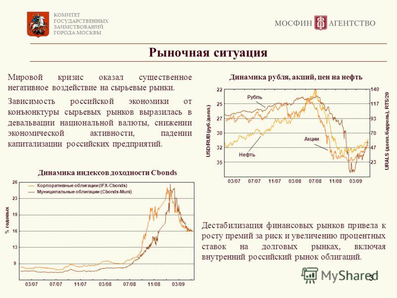 КОМИТЕТ ГОСУДАРСТВЕННЫХ ЗАИМСТВОВАНИЙ ГОРОДА МОСКВЫ 3 Рыночная ситуация Мировой кризис оказал существенное негативное воздействие на сырьевые рынки. Зависимость российской экономики от конъюнктуры сырьевых рынков выразилась в девальвации национальной