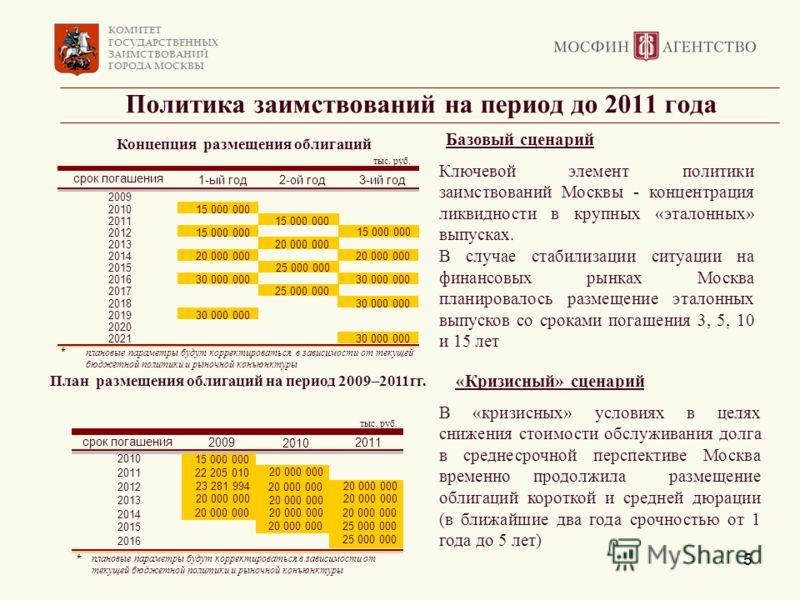 КОМИТЕТ ГОСУДАРСТВЕННЫХ ЗАИМСТВОВАНИЙ ГОРОДА МОСКВЫ 5 Политика заимствований на период до 2011 года В «кризисных» условиях в целях снижения стоимости обслуживания долга в среднесрочной перспективе Москва временно продолжила размещение облигаций корот