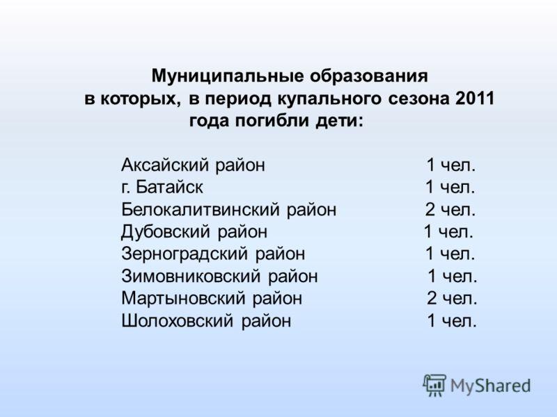 Муниципальные образования в которых, в период купального сезона 2011 года погибли дети: Аксайский район 1 чел. г. Батайск 1 чел. Белокалитвинский район 2 чел. Дубовский район 1 чел. Зерноградский район 1 чел. Зимовниковский район 1 чел. Мартыновский