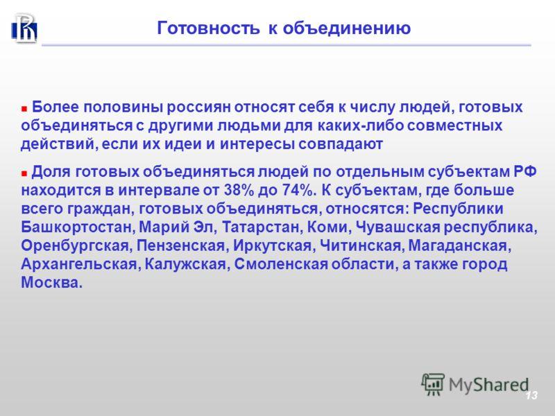 13 Более половины россиян относят себя к числу людей, готовых объединяться с другими людьми для каких-либо совместных действий, если их идеи и интересы совпадают Доля готовых объединяться людей по отдельным субъектам РФ находится в интервале от 38% д