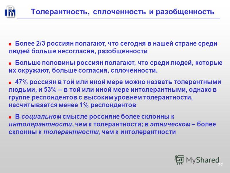 14 Толерантность, сплоченность и разобщенность Более 2/3 россиян полагают, что сегодня в нашей стране среди людей больше несогласия, разобщенности Больше половины россиян полагают, что среди людей, которые их окружают, больше согласия, сплоченности.