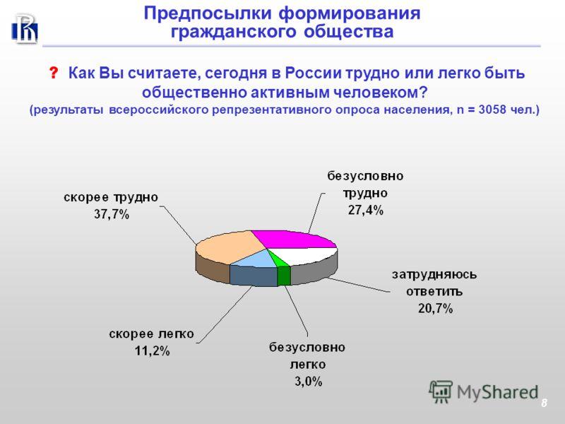 8 Предпосылки формирования гражданского общества ? Как Вы считаете, сегодня в России трудно или легко быть общественно активным человеком? (результаты всероссийского репрезентативного опроса населения, n = 3058 чел.)