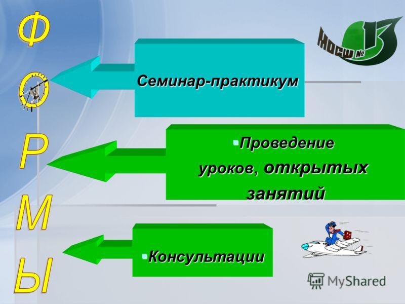 Семинар-практикум Проведение Проведение уроков, открытых занятий Консультации Консультации
