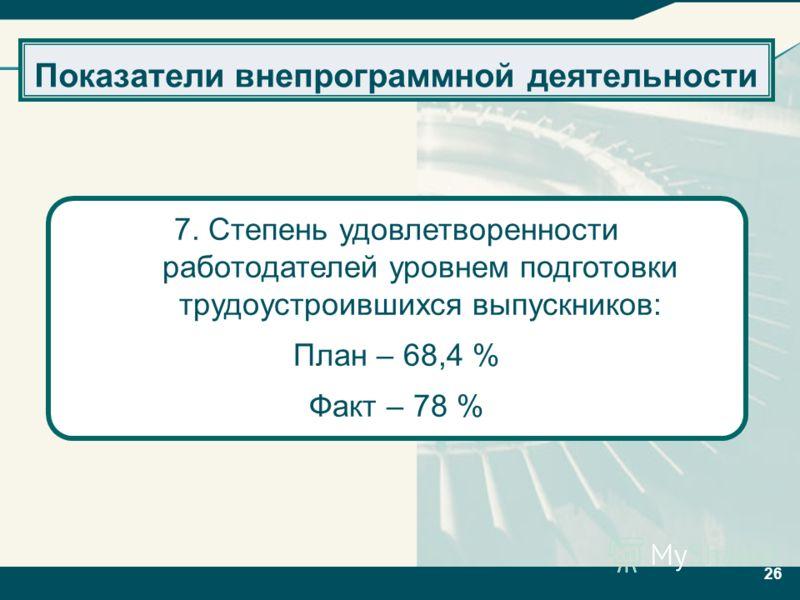 26 Показатели внепрограммной деятельности 26 7. Степень удовлетворенности работодателей уровнем подготовки трудоустроившихся выпускников: План – 68,4 % Факт – 78 %