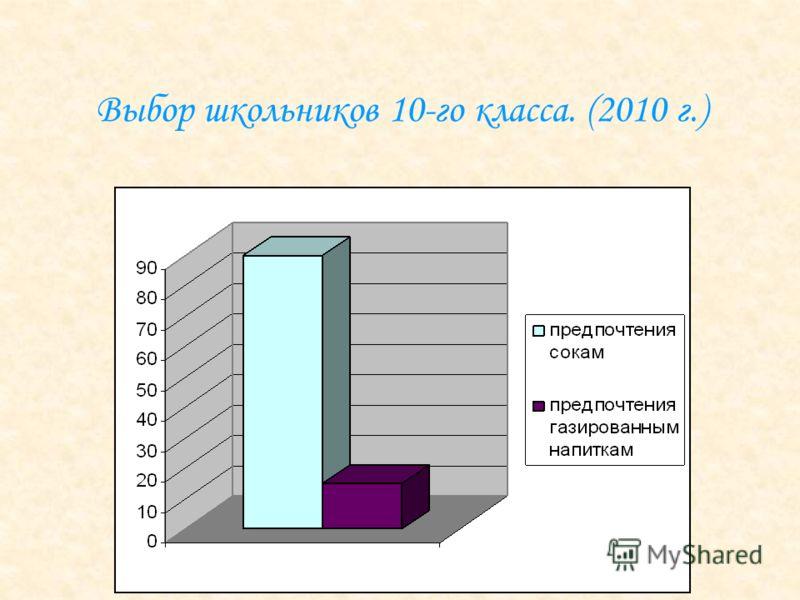Проведя анкетирование среди учеников ГОУ СОШ 769 представлены диаграммы, показывающие выбор напитков (сок или сладкий газированный напиток) школьниками старших классов. Выбор школьников 9-го класса. (2010 г.)