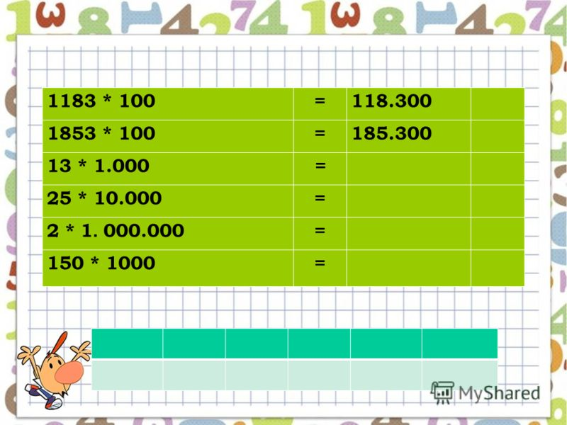 1183 * 100=118.300 1853 * 100=185.300 13 * 1.000= 25 * 10.000= 2 * 1. 000.000 = 150 * 1000=