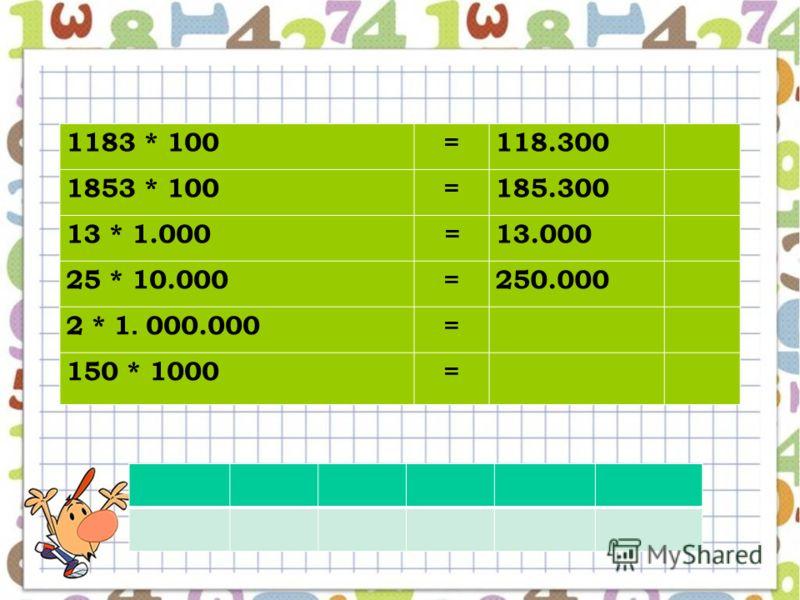 1183 * 100=118.300 1853 * 100=185.300 13 * 1.000=13.000 25 * 10.000=250.000 2 * 1. 000.000 = 150 * 1000=