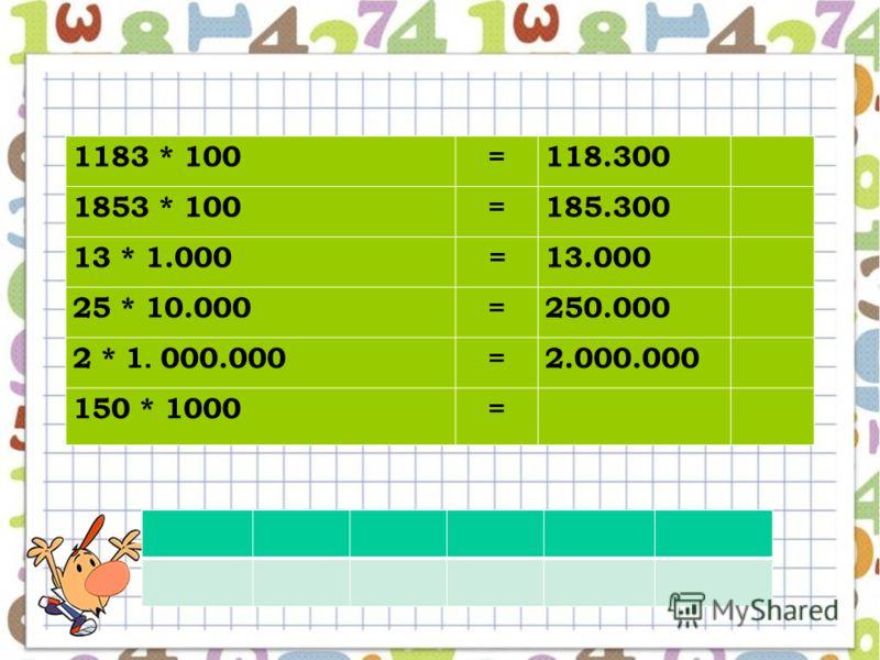 1183 * 100=118.300 1853 * 100=185.300 13 * 1.000=13.000 25 * 10.000=250.000 2 * 1. 000.000 =2.000.000 150 * 1000=