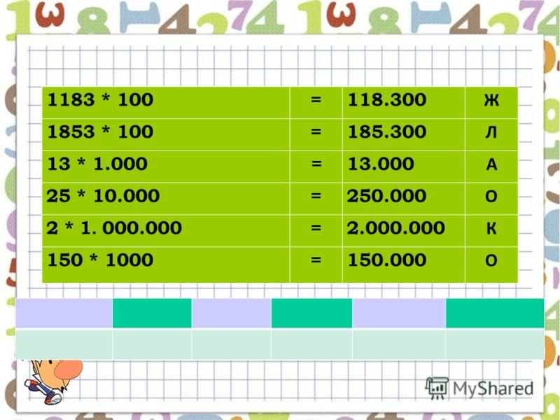 1183 * 100=118.300 Ж 1853 * 100=185.300 Л 13 * 1.000=13.000 А 25 * 10.000=250.000 О 2 * 1. 000.000 =2.000.000 К 150 * 1000=150.000 О