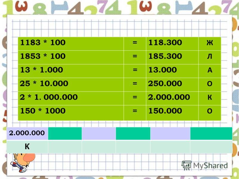 1183 * 100=118.300 Ж 1853 * 100=185.300 Л 13 * 1.000=13.000 А 25 * 10.000=250.000 О 2 * 1. 000.000 =2.000.000 К 150 * 1000=150.000 О 2.000.000 К