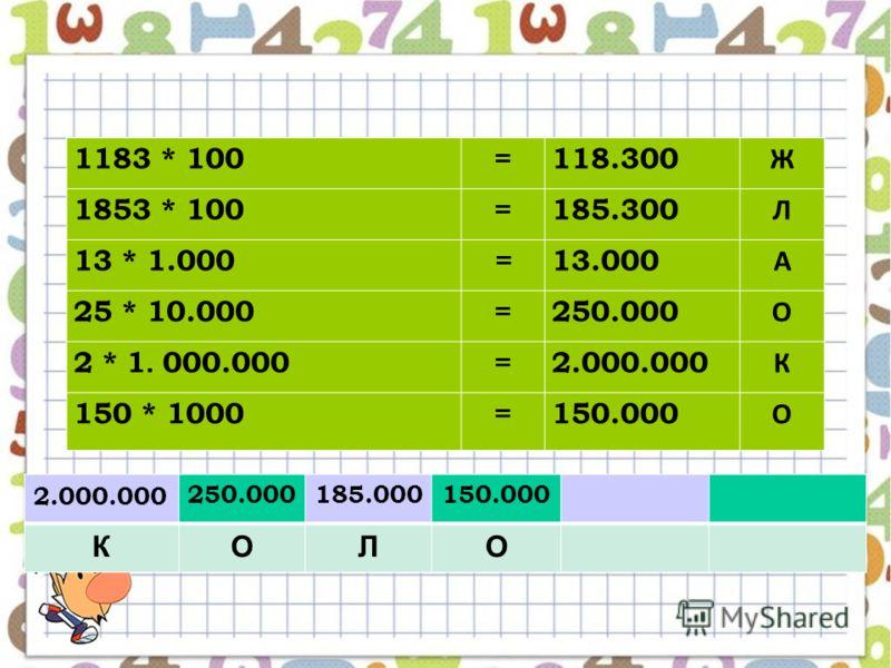 1183 * 100=118.300 Ж 1853 * 100=185.300 Л 13 * 1.000=13.000 А 25 * 10.000=250.000 О 2 * 1. 000.000 =2.000.000 К 150 * 1000=150.000 О 2.000.000 250.000185.000150.000 КОЛО