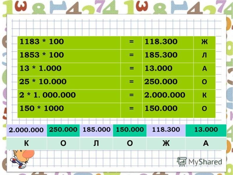 1183 * 100=118.300 Ж 1853 * 100=185.300 Л 13 * 1.000=13.000 А 25 * 10.000=250.000 О 2 * 1. 000.000 =2.000.000 К 150 * 1000=150.000 О 2.000.000 250.000185.000150.000118.30013.000 КОЛОЖА
