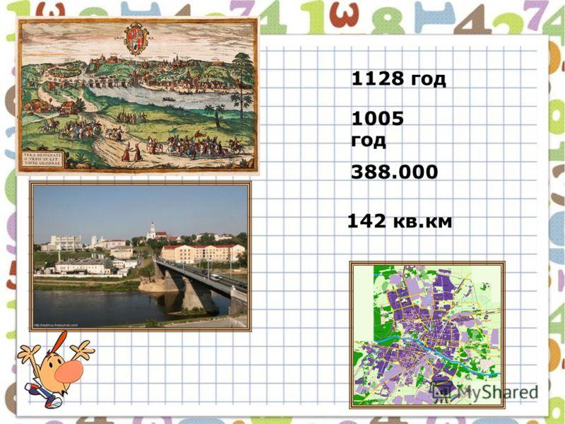 1128 год 1005 год 388.000 142 кв.км