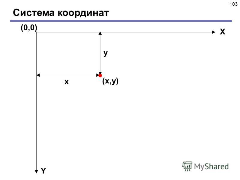 103 Система координат (0,0) (x,y)(x,y) X Y x y