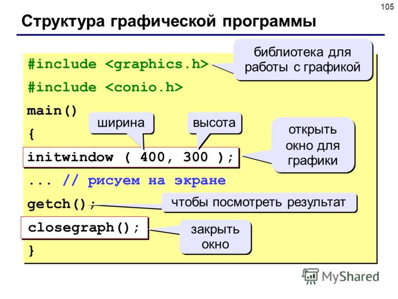 105 #include main() { initwindow ( 400, 300 );... // рисуем на экране getch(); closegraph(); } #include main() { initwindow ( 400, 300 );... // рисуем на экране getch(); closegraph(); } initwindow ( 400, 300 ); closegraph(); Структура графической про