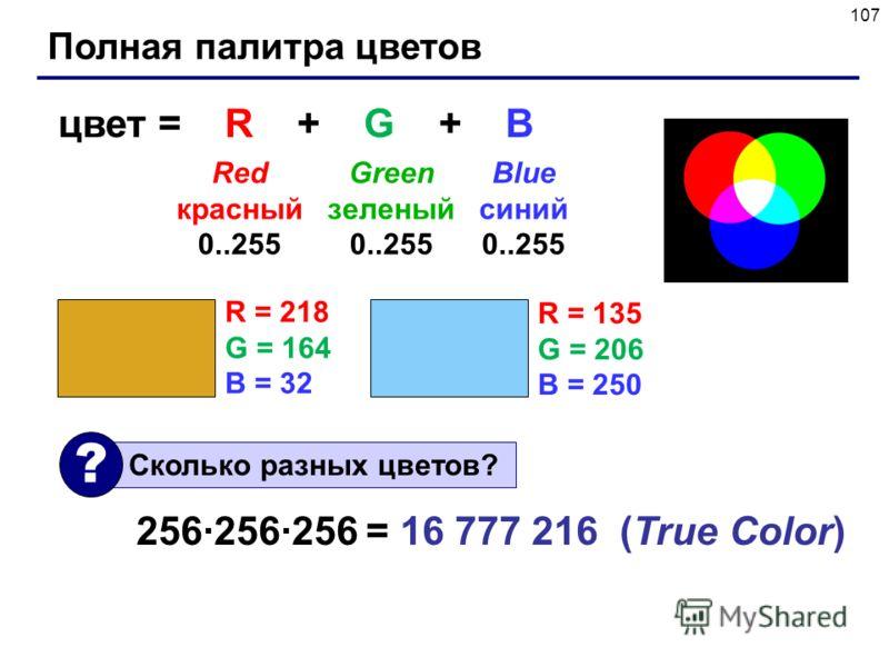 107 Полная палитра цветов цвет = R + G + B Red красный 0..255 Blue синий 0..255 Green зеленый 0..255 R = 218 G = 164 B = 32 R = 135 G = 206 B = 250 Сколько разных цветов? ? 256·256·256 = 16 777 216 (True Color)
