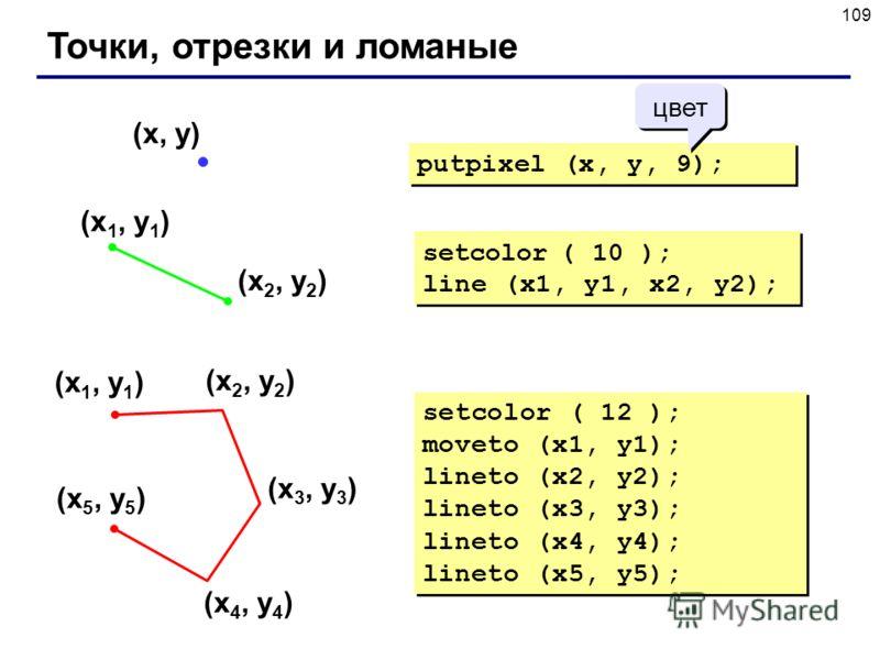109 Точки, отрезки и ломаные (x 1, y 1 ) (x 2, y 2 ) setcolor ( 10 ); line (x1, y1, x2, y2); setcolor ( 10 ); line (x1, y1, x2, y2); (x, y) putpixel (x, y, 9); (x 1, y 1 ) (x 2, y 2 ) (x 3, y 3 ) (x 4, y 4 ) (x 5, y 5 ) setcolor ( 12 ); moveto (x1, y