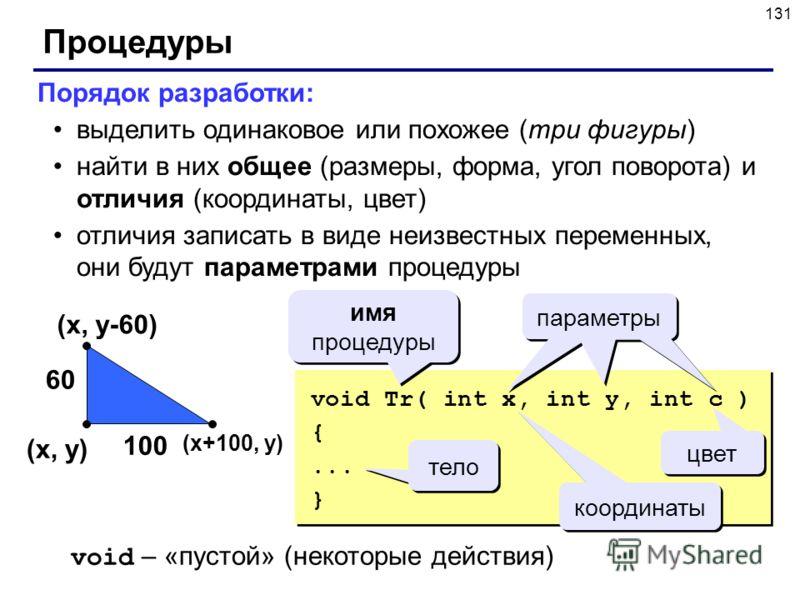 131 Процедуры Порядок разработки: выделить одинаковое или похожее (три фигуры) найти в них общее (размеры, форма, угол поворота) и отличия (координаты, цвет) отличия записать в виде неизвестных переменных, они будут параметрами процедуры (x, y) 100 6