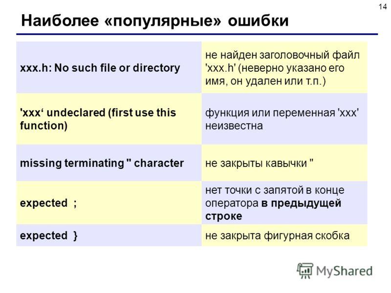 14 Наиболее «популярные» ошибки xxx.h: No such file or directory не найден заголовочный файл 'xxx.h' (неверно указано его имя, он удален или т.п.) 'xxx undeclared (first use this function) функция или переменная 'xxx' неизвестна missing terminating