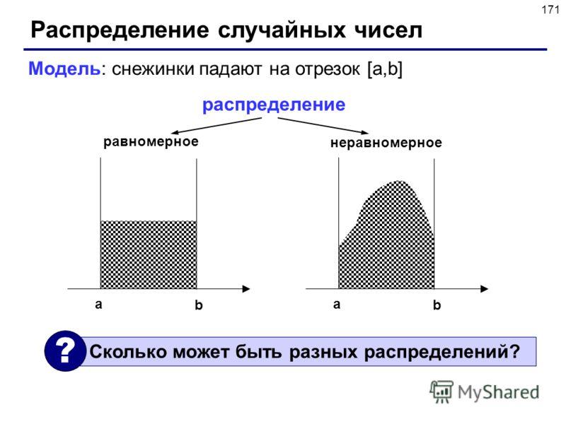 171 Распределение случайных чисел Модель: снежинки падают на отрезок [a,b] a b a b распределение равномерное неравномерное Сколько может быть разных распределений? ?