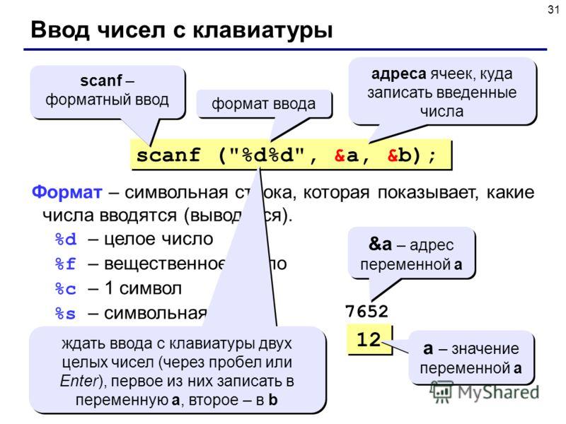 31 Ввод чисел с клавиатуры scanf (