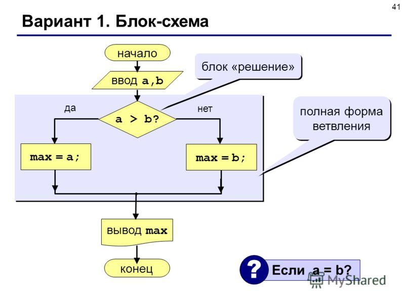 41 Вариант 1. Блок-схема начало max = a; ввод a,b вывод max a > b? max = b; конец да нет полная форма ветвления блок «решение» Если a = b? ?